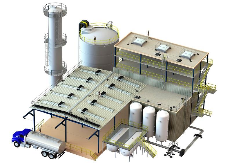 化工厂解决方案